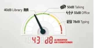 سروصدای کم کولر گازی ایستاده 36000 ال جی